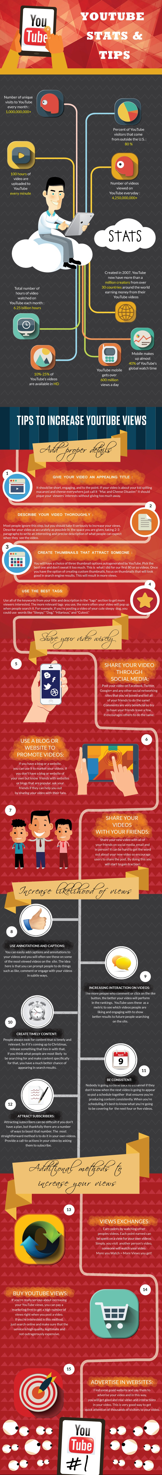 infografia-youtube